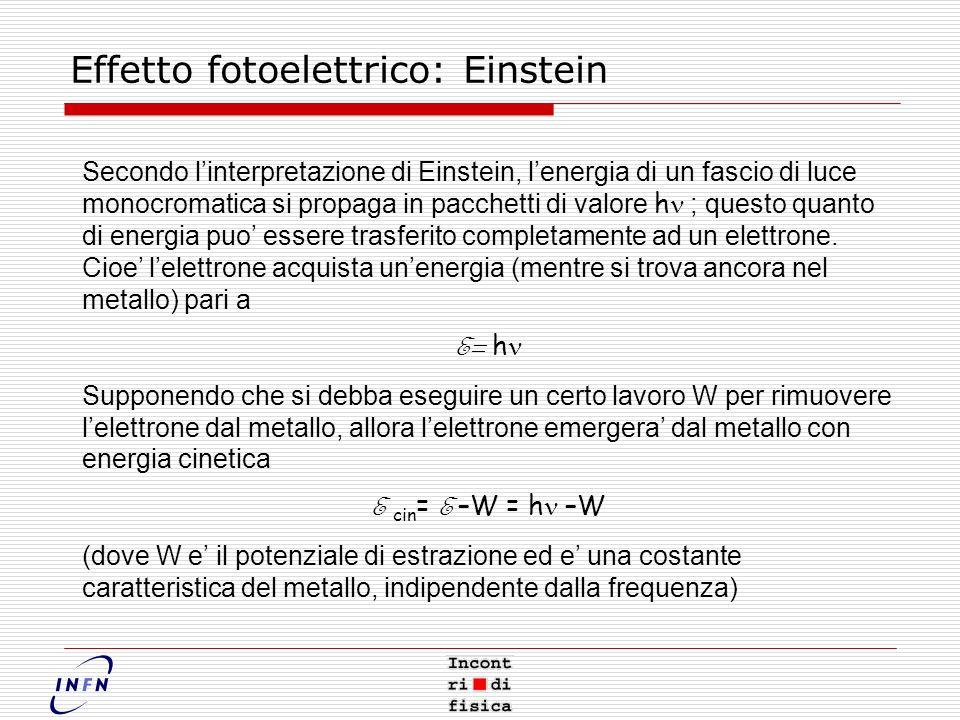 Secondo linterpretazione di Einstein, lenergia di un fascio di luce monocromatica si propaga in pacchetti di valore h ; questo quanto di energia puo essere trasferito completamente ad un elettrone.