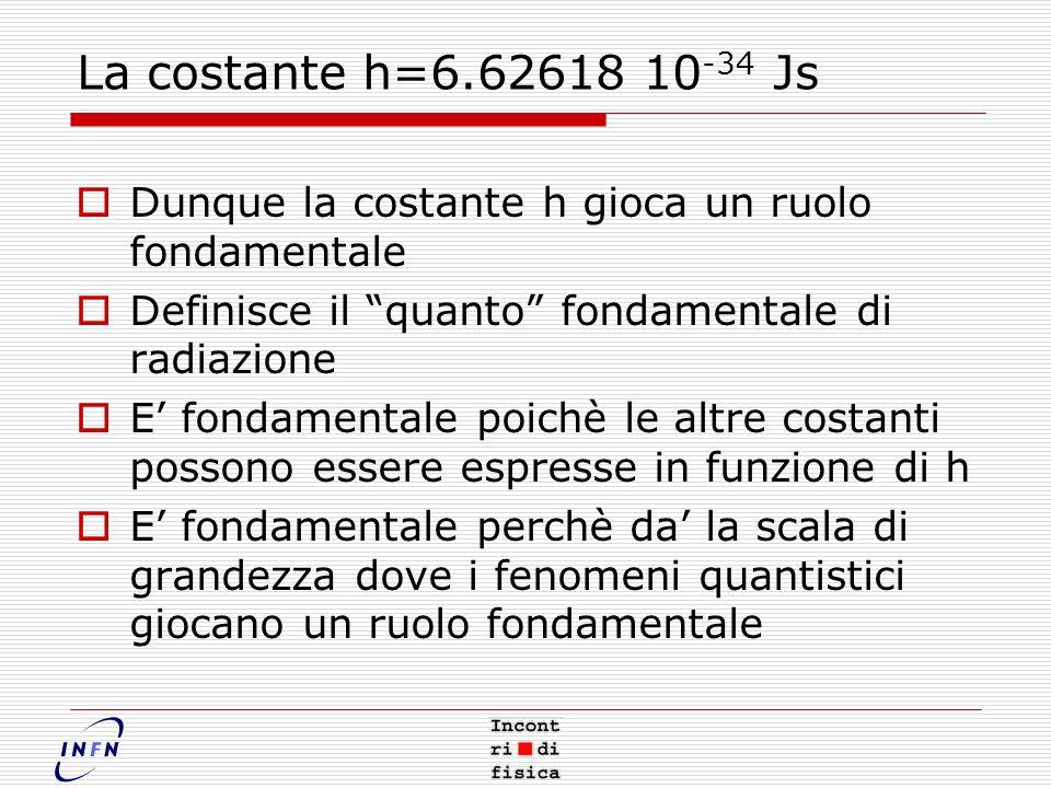 La costante h=6.62618 10 -34 Js Dunque la costante h gioca un ruolo fondamentale Definisce il quanto fondamentale di radiazione E fondamentale poichè le altre costanti possono essere espresse in funzione di h E fondamentale perchè da la scala di grandezza dove i fenomeni quantistici giocano un ruolo fondamentale