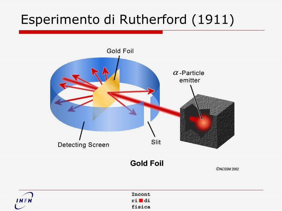 Esperimento di Rutherford (1911)