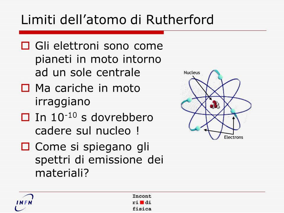 Limiti dellatomo di Rutherford Gli elettroni sono come pianeti in moto intorno ad un sole centrale Ma cariche in moto irraggiano In 10 -10 s dovrebbero cadere sul nucleo .