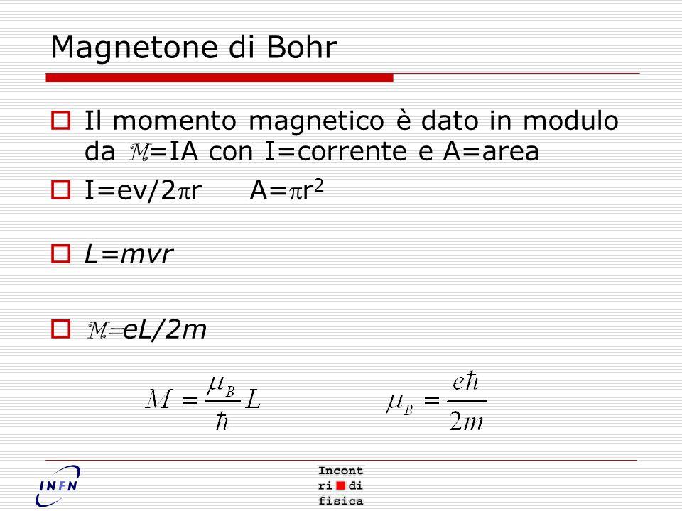 Magnetone di Bohr Il momento magnetico è dato in modulo da M =IA con I=corrente e A=area I=ev/2r A=r 2 L=mvr M= eL/2m