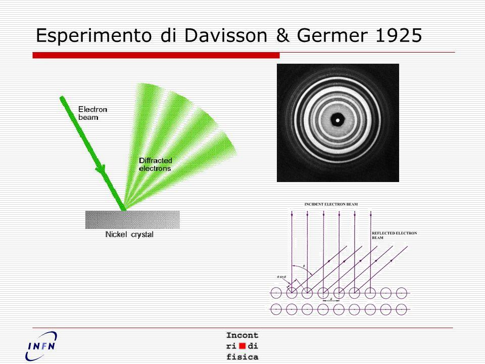 Esperimento di Davisson & Germer 1925