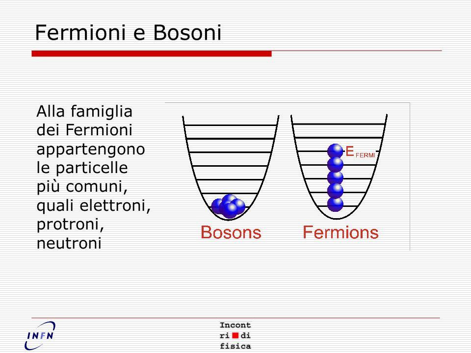 Fermioni e Bosoni Alla famiglia dei Fermioni appartengono le particelle più comuni, quali elettroni, protroni, neutroni
