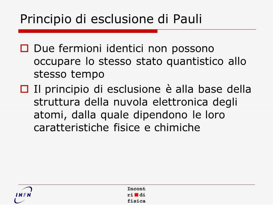 Principio di esclusione di Pauli Due fermioni identici non possono occupare lo stesso stato quantistico allo stesso tempo Il principio di esclusione è alla base della struttura della nuvola elettronica degli atomi, dalla quale dipendono le loro caratteristiche fisice e chimiche