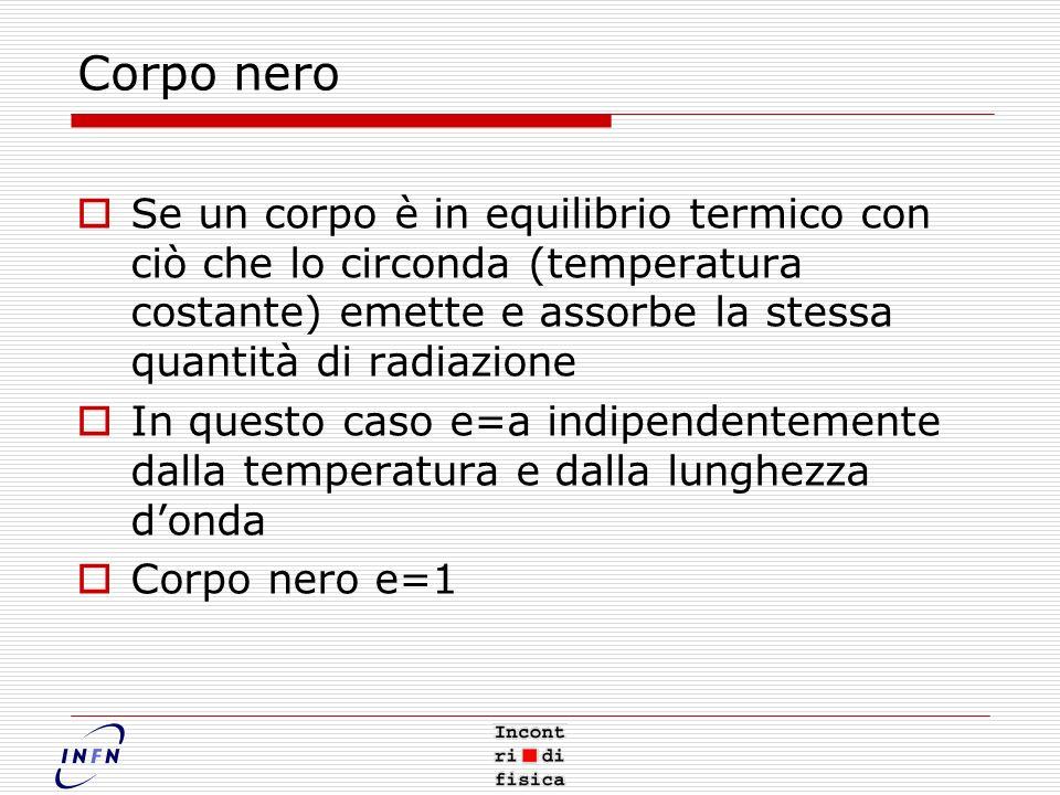 Corpo nero Se un corpo è in equilibrio termico con ciò che lo circonda (temperatura costante) emette e assorbe la stessa quantità di radiazione In questo caso e=a indipendentemente dalla temperatura e dalla lunghezza donda Corpo nero e=1