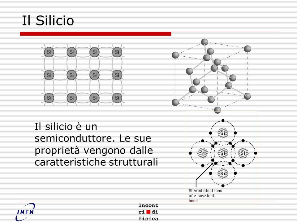 Il Silicio Il silicio è un semiconduttore.