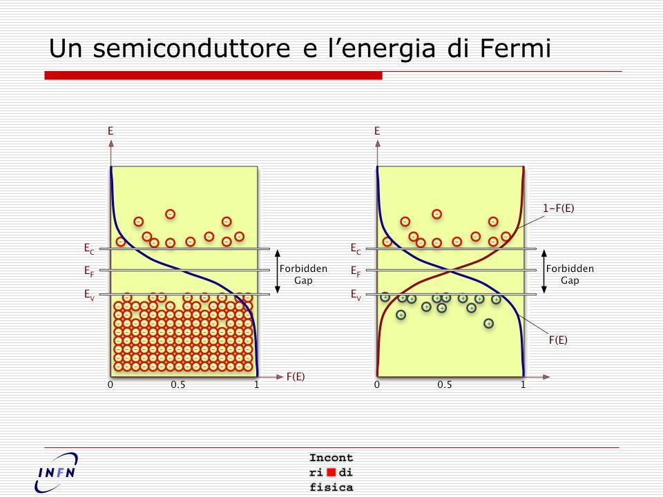 Un semiconduttore e lenergia di Fermi