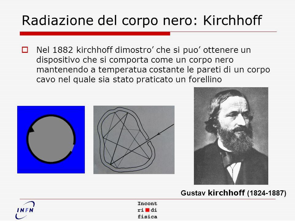 Radiazione del corpo nero: Kirchhoff Nel 1882 kirchhoff dimostro che si puo ottenere un dispositivo che si comporta come un corpo nero mantenendo a temperatua costante le pareti di un corpo cavo nel quale sia stato praticato un forellino Gustav kirchhoff (1824-1887)