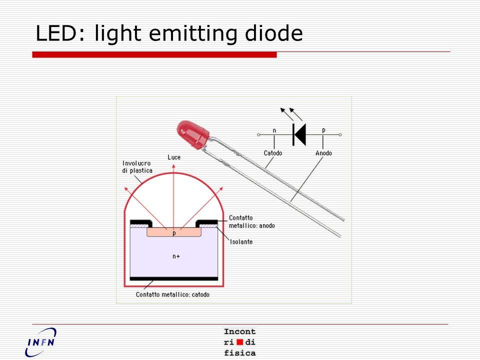 LED: light emitting diode