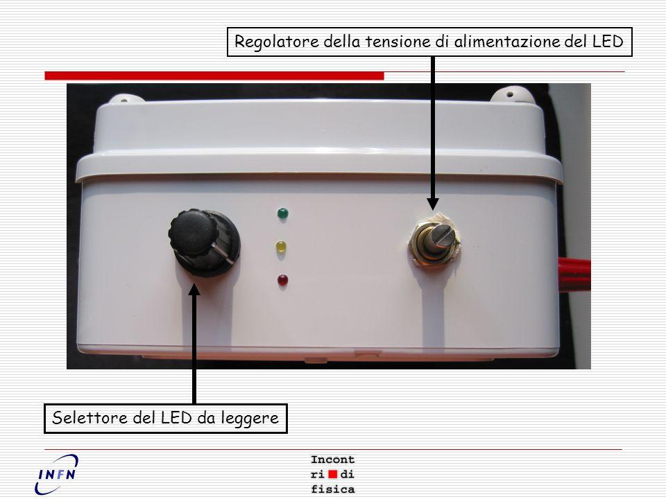 Selettore del LED da leggere Regolatore della tensione di alimentazione del LED