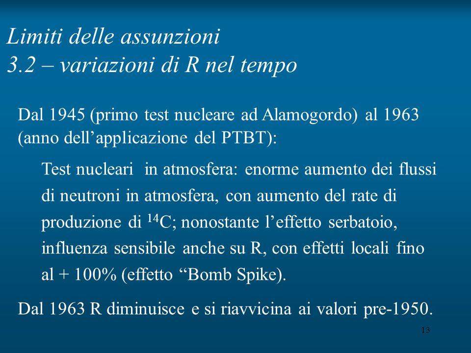 13 Limiti delle assunzioni 3.2 – variazioni di R nel tempo Dal 1945 (primo test nucleare ad Alamogordo) al 1963 (anno dellapplicazione del PTBT): Test