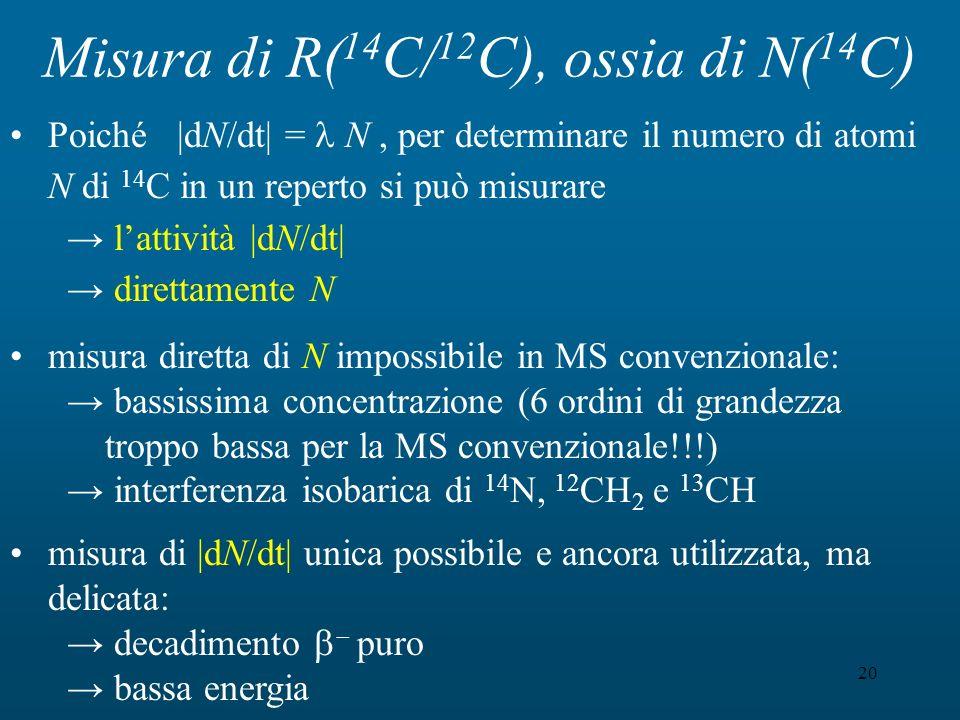 20 Misura di R( 14 C/ 12 C), ossia di N( 14 C) Poiché |dN/dt| = N, per determinare il numero di atomi N di 14 C in un reperto si può misurare lattivit
