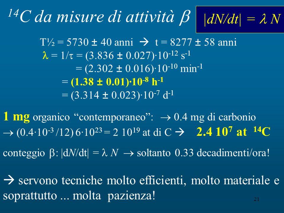 21 14 C da misure di attività |dN/dt| = N 1 mg organico contemporaneo: 0.4 mg di carbonio (0.4·10 -3 /12) 6·10 23 = 2 10 19 at di C 2.4 10 7 at 14 C c
