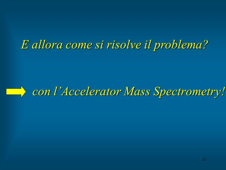 22 con lAccelerator Mass Spectrometry! E allora come si risolve il problema?