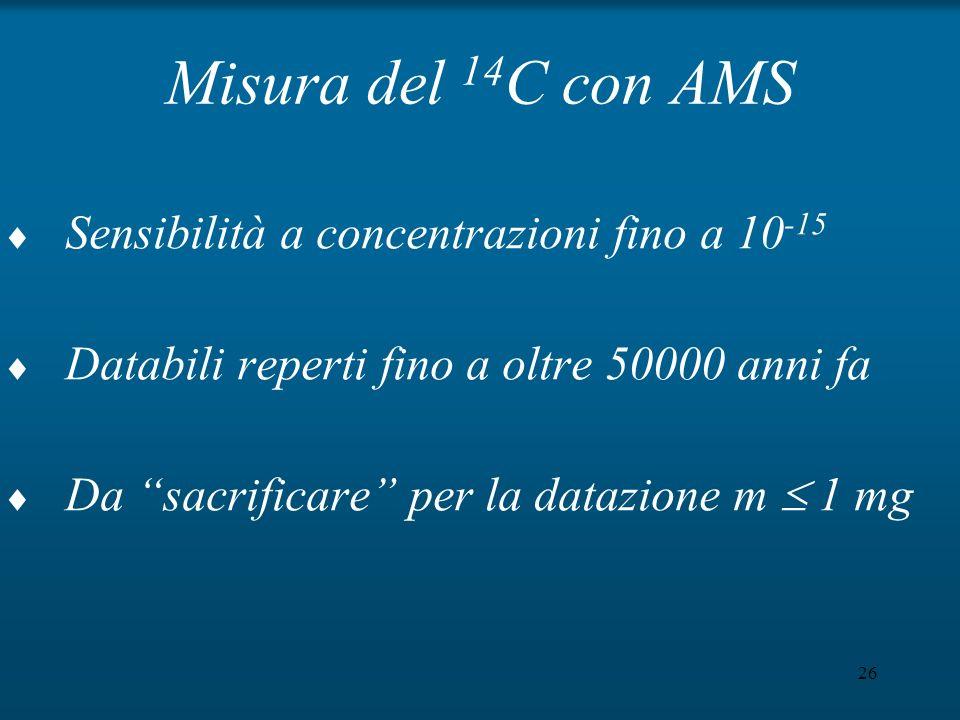 26 Misura del 14 C con AMS Sensibilità a concentrazioni fino a 10 -15 Databili reperti fino a oltre 50000 anni fa Da sacrificare per la datazione m 1