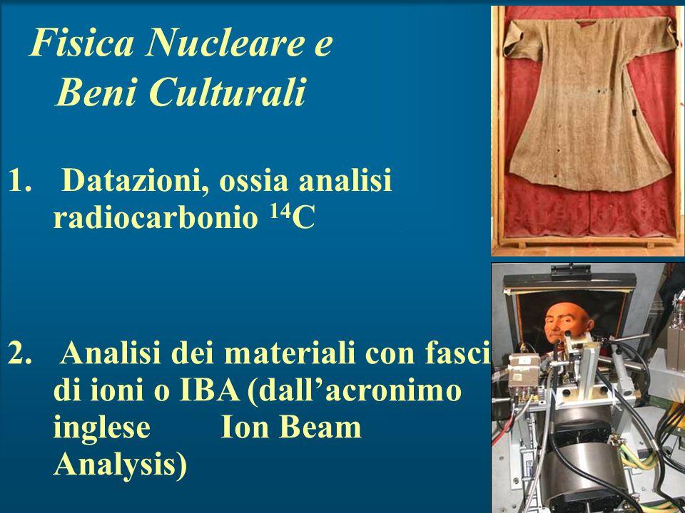 3 Fisica Nucleare e Beni Culturali 1. Datazioni, ossia analisi radiocarbonio 14 C 2. Analisi dei materiali con fasci di ioni o IBA (dallacronimo ingle