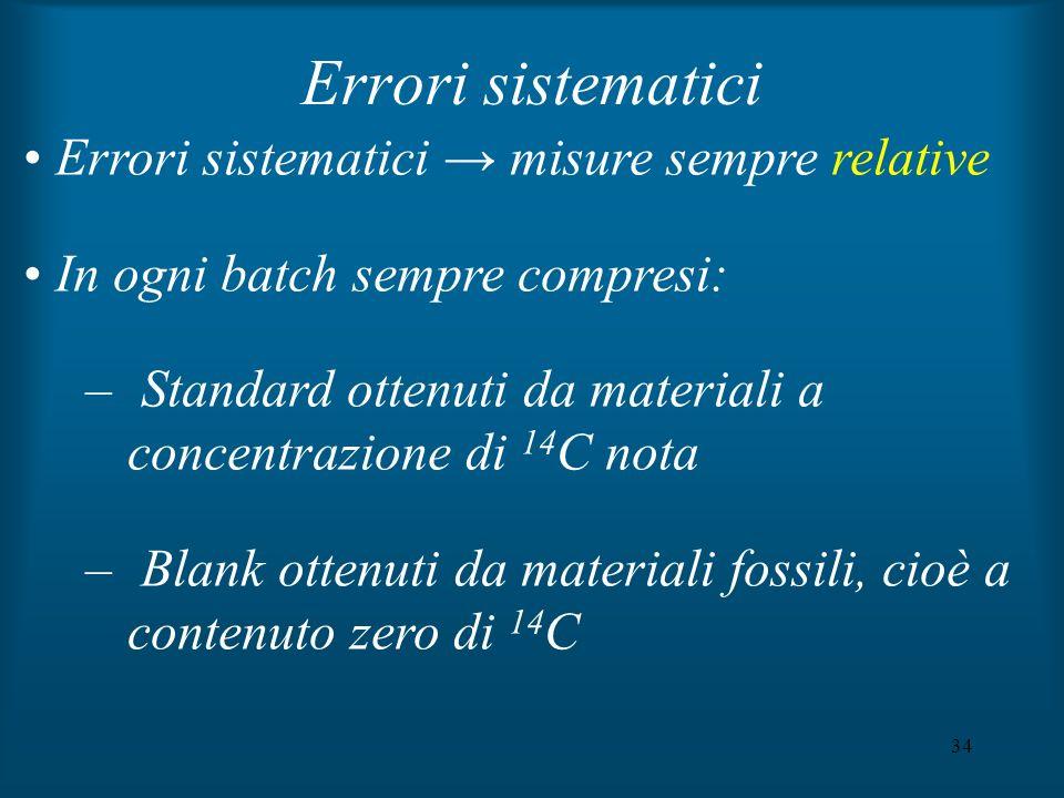 34 Errori sistematici misure sempre relative In ogni batch sempre compresi: – Standard ottenuti da materiali a concentrazione di 14 C nota – Blank ott