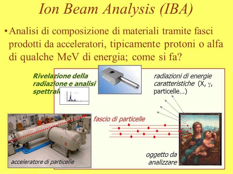 40 Ion Beam Analysis (IBA) Analisi di composizione di materiali tramite fasci prodotti da acceleratori, tipicamente protoni o alfa di qualche MeV di e