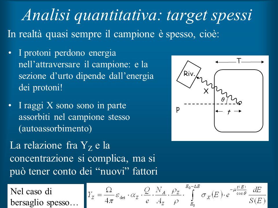 43 Analisi quantitativa: target spessi I protoni perdono energia nellattraversare il campione: e la sezione durto dipende dallenergia dei protoni! I r