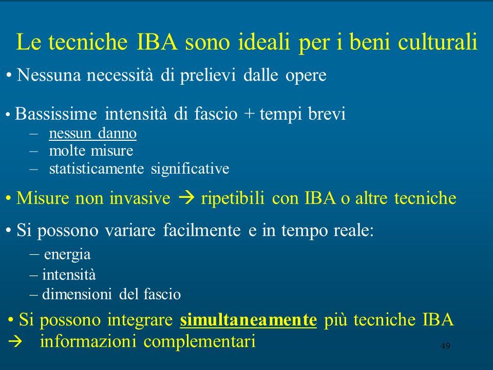 49 Le tecniche IBA sono ideali per i beni culturali Bassissime intensità di fascio + tempi brevi – nessun danno – molte misure – statisticamente signi