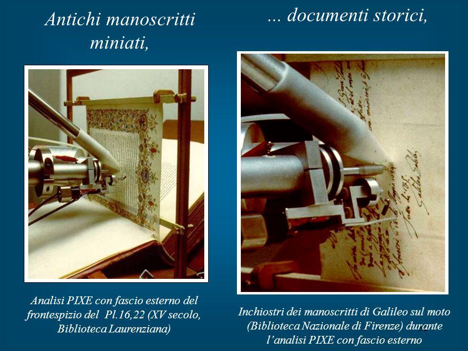 52 Analisi PIXE con fascio esterno del frontespizio del Pl.16,22 (XV secolo, Biblioteca Laurenziana) Antichi manoscritti miniati,... documenti storici