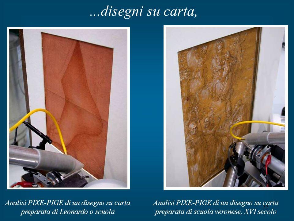 55...disegni su carta, Analisi PIXE-PIGE di un disegno su carta preparata di Leonardo o scuola Analisi PIXE-PIGE di un disegno su carta preparata di s