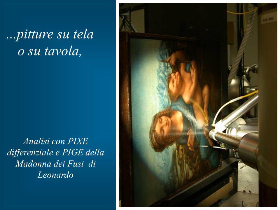 56...pitture su tela o su tavola, Analisi con PIXE differenziale e PIGE della Madonna dei Fusi di Leonardo