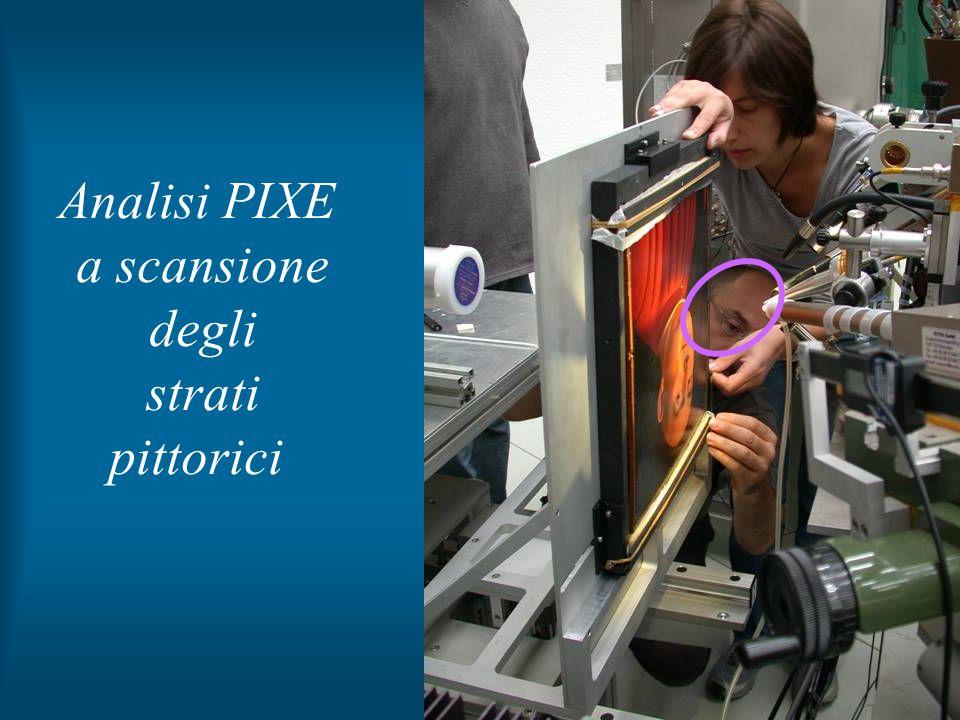 Analisi PIXE a scansione degli strati pittorici
