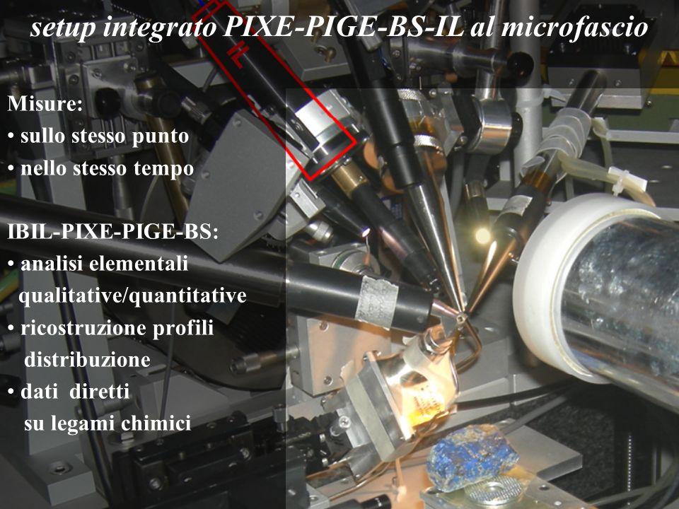 setup integrato PIXE-PIGE-BS-IL al microfascio Misure: sullo stesso punto nello stesso tempo IBIL-PIXE-PIGE-BS: analisi elementali qualitative/quantit