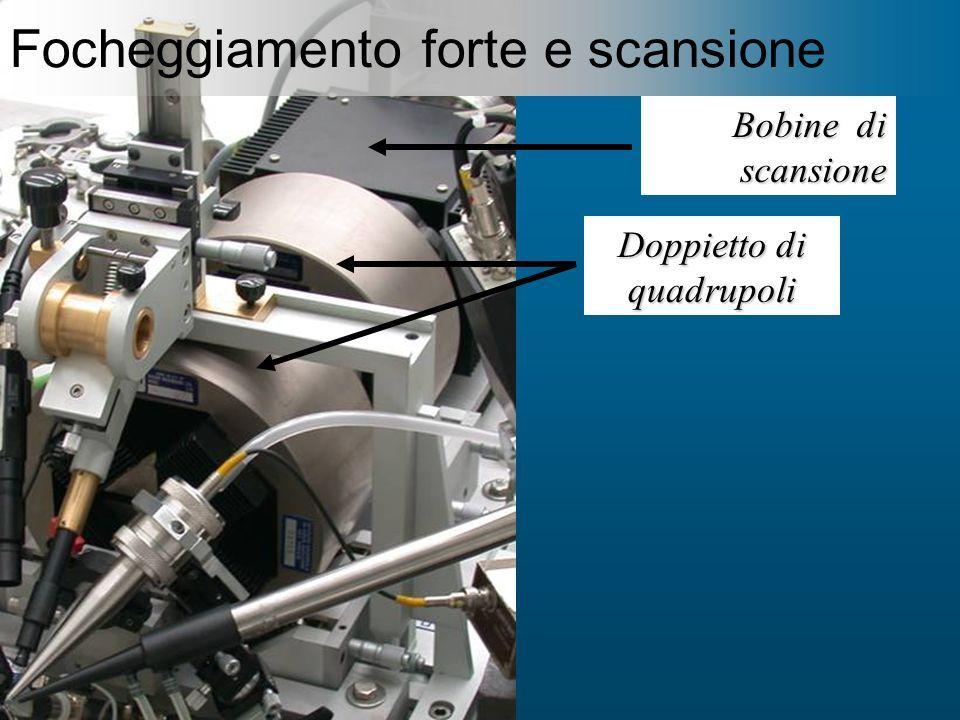 Bobine di scansione Doppietto di quadrupoli Focheggiamento forte e scansione