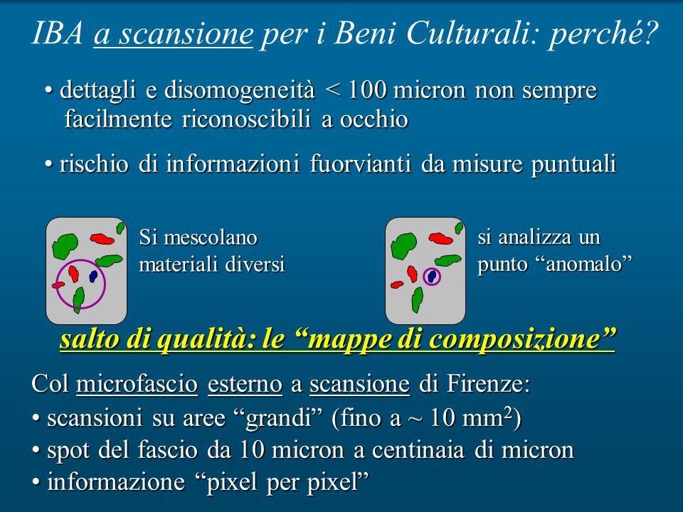 IBA a scansione per i Beni Culturali: perché? Si mescolano materiali diversi si analizza un punto anomalo salto di qualità: le mappe di composizione C
