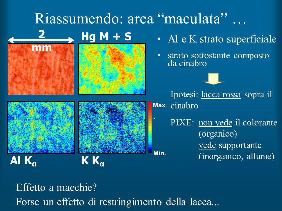 Riassumendo: area maculata … Al e K strato superficiale strato sottostante composto da cinabro Ipotesi: lacca rossa sopra il cinabro PIXE: non vede il