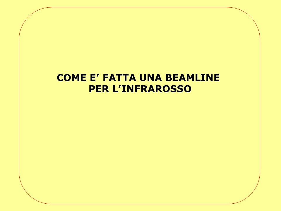 COME E FATTA UNA BEAMLINE PER LINFRAROSSO