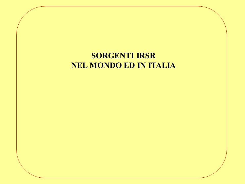 SORGENTI IRSR NEL MONDO ED IN ITALIA