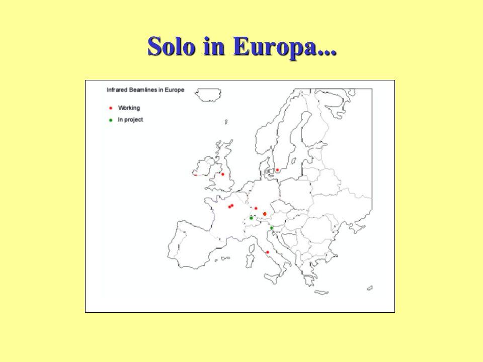 Solo in Europa...