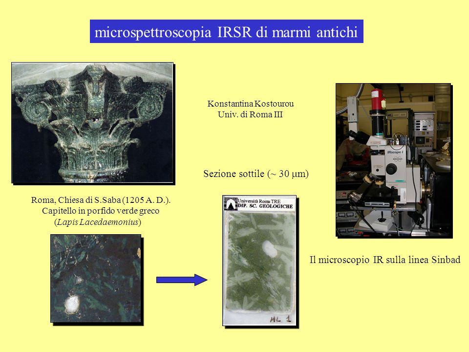 microspettroscopia IRSR di marmi antichi Konstantina Kostourou Univ. di Roma III Roma, Chiesa di S.Saba (1205 A. D.). Capitello in porfido verde greco