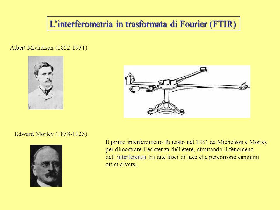 Linterferometria in trasformata di Fourier (FTIR) Albert Michelson (1852-1931) Il primo interferometro fu usato nel 1881 da Michelson e Morley per dim