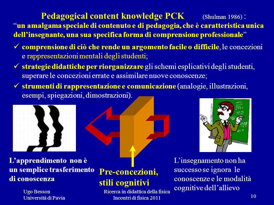 Pedagogical content knowledge PCK (Shulman 1986) : Pre-concezioni, stili cognitivi Lapprendimento non è un semplice trasferimento di conoscenza Linseg