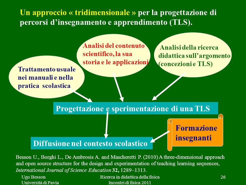 Ricerca in didattica della fisica Incontri di fisica 2011 Un approccio « tridimensionale » per la progettazione di percorsi dinsegnamento e apprendime