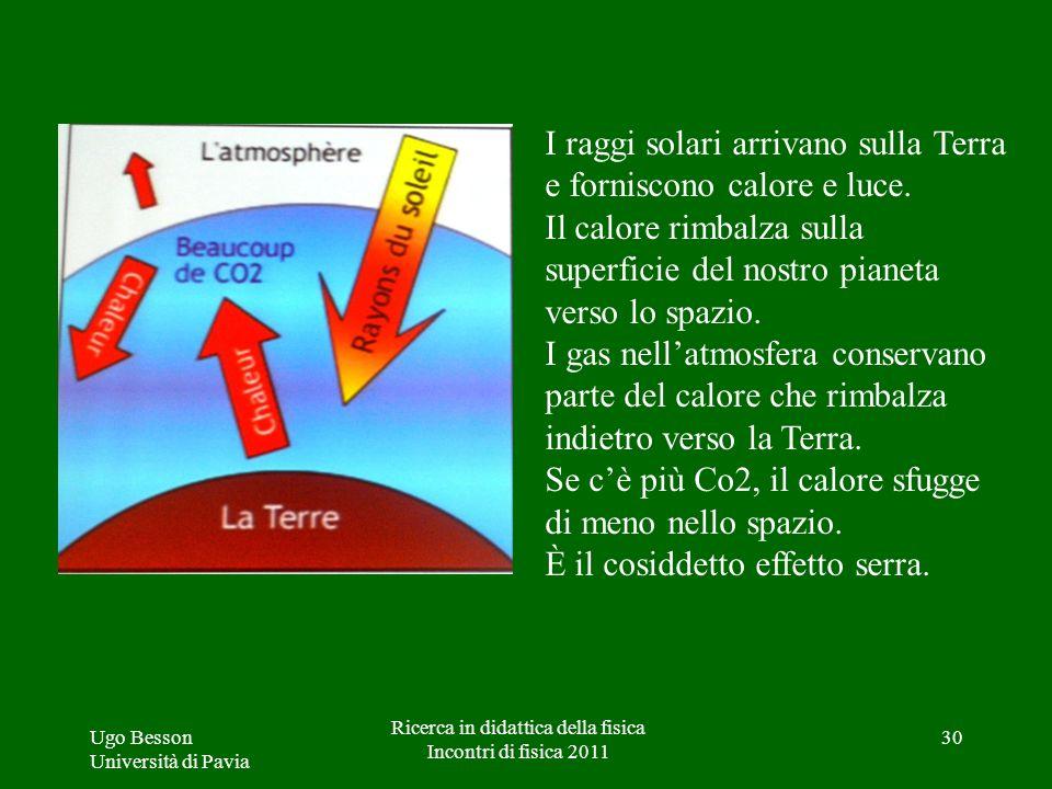Ugo Besson Università di Pavia Ricerca in didattica della fisica Incontri di fisica 2011 30 I raggi solari arrivano sulla Terra e forniscono calore e
