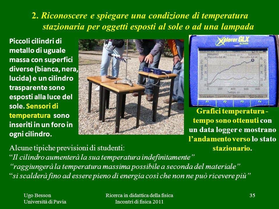 35 2. Riconoscere e spiegare una condizione di temperatura stazionaria per oggetti esposti al sole o ad una lampada Alcune tipiche previsioni di stude