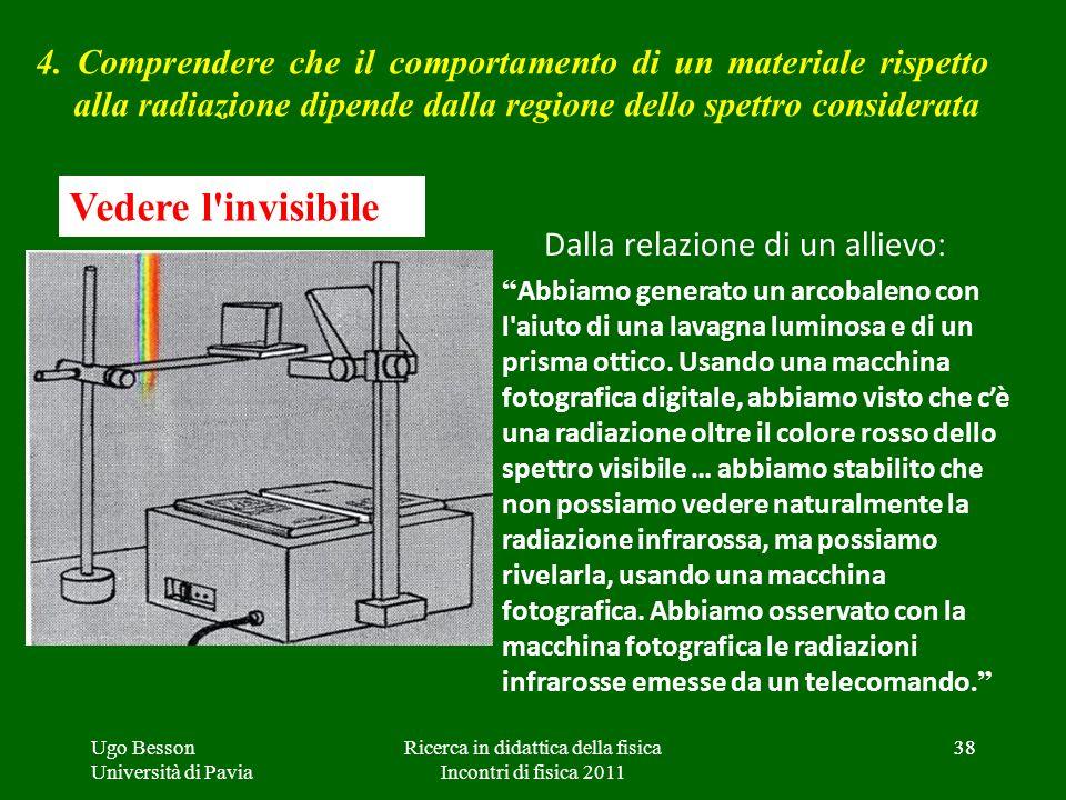 38 Vedere l'invisibile Dalla relazione di un allievo : Abbiamo generato un arcobaleno con l'aiuto di una lavagna luminosa e di un prisma ottico. Usand