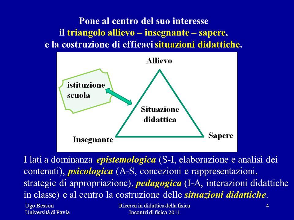 Ricerca in didattica della fisica Incontri di fisica 2011 Ugo Besson Università di Pavia Pone al centro del suo interesse il triangolo allievo – inseg