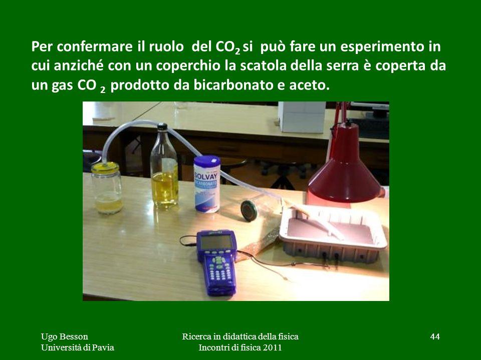 44 Per confermare il ruolo del CO 2 si può fare un esperimento in cui anziché con un coperchio la scatola della serra è coperta da un gas CO 2 prodott