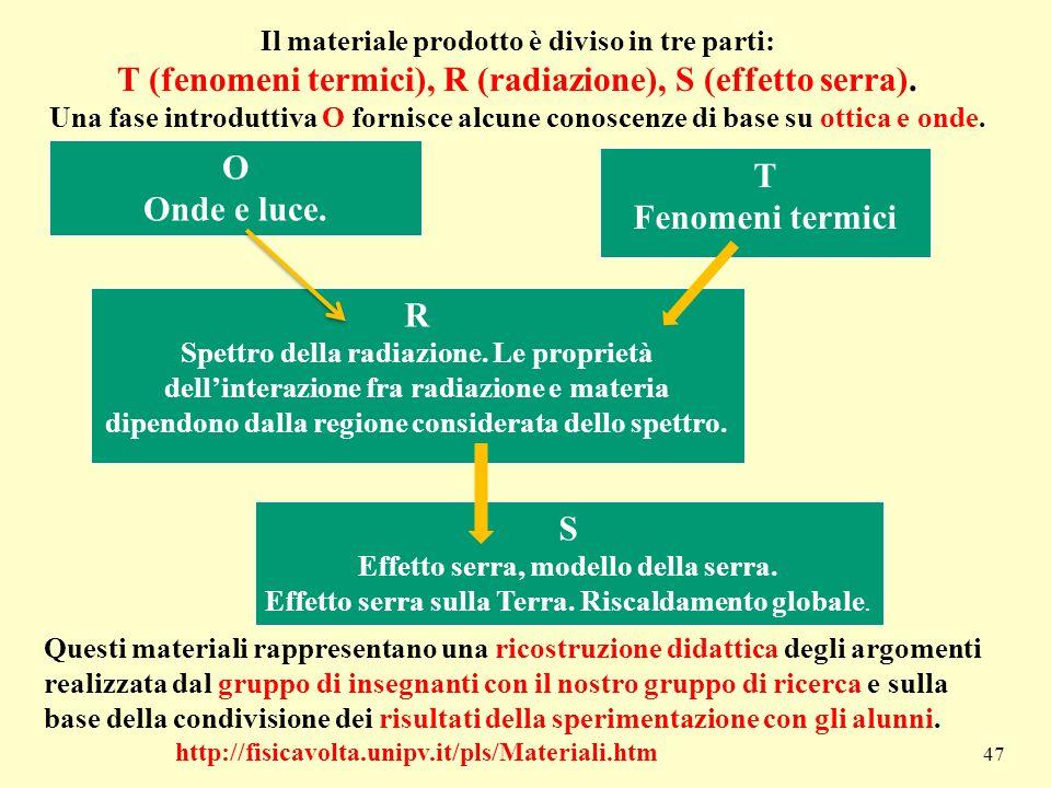 O Onde e luce. T Fenomeni termici R Spettro della radiazione. Le proprietà dellinterazione fra radiazione e materia dipendono dalla regione considerat