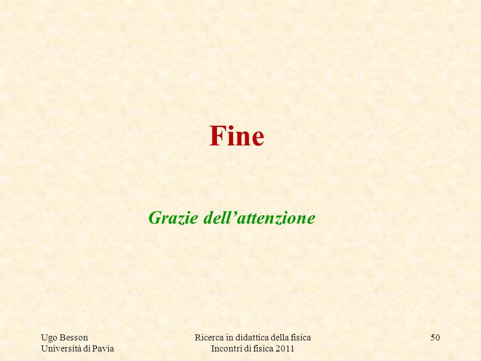 Fine Grazie dellattenzione Ugo Besson Università di Pavia Ricerca in didattica della fisica Incontri di fisica 2011 50