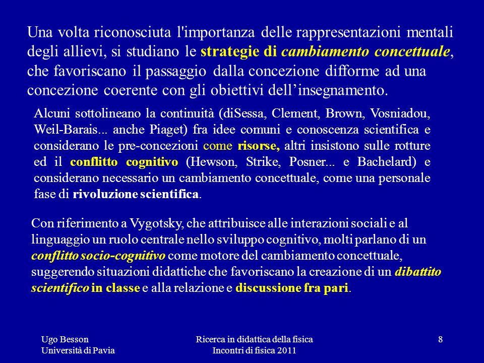 Ricerca in didattica della fisica Incontri di fisica 2011 Ugo Besson Università di Pavia Una volta riconosciuta l'importanza delle rappresentazioni me