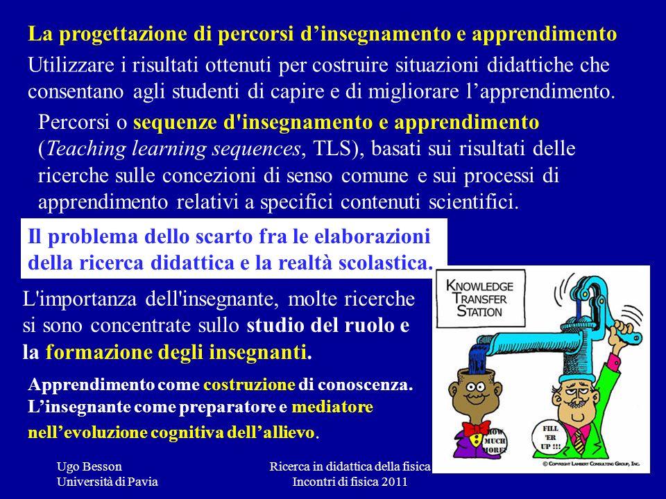 Ricerca in didattica della fisica Incontri di fisica 2011 Ugo Besson Università di Pavia La progettazione di percorsi dinsegnamento e apprendimento Pe