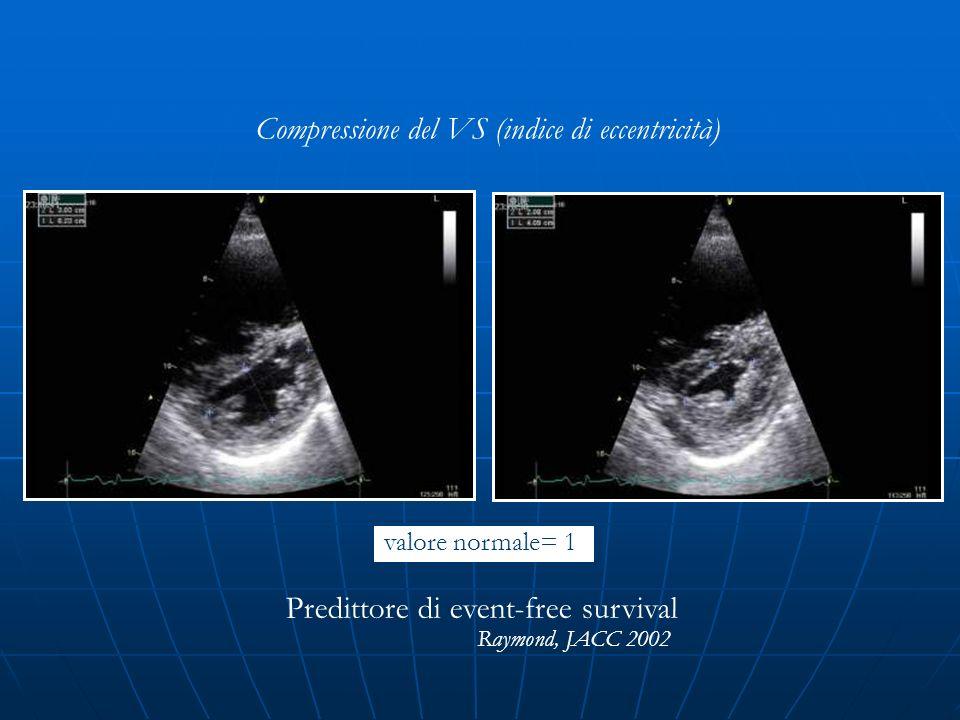 Compressione del VS (indice di eccentricità) valore normale= 1 Predittore di event-free survival Raymond, JACC 2002