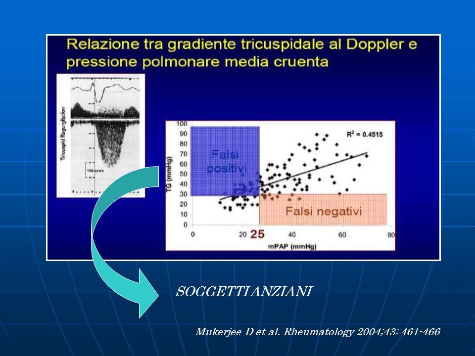 Mukerjee D et al. Rheumatology 2004;43: 461-466 SOGGETTI ANZIANI